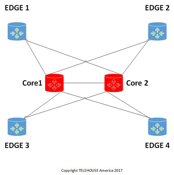 NYIIX-Centillion-2-Diagram